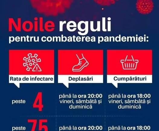 Noile reguli pentru combaterea pandemiei